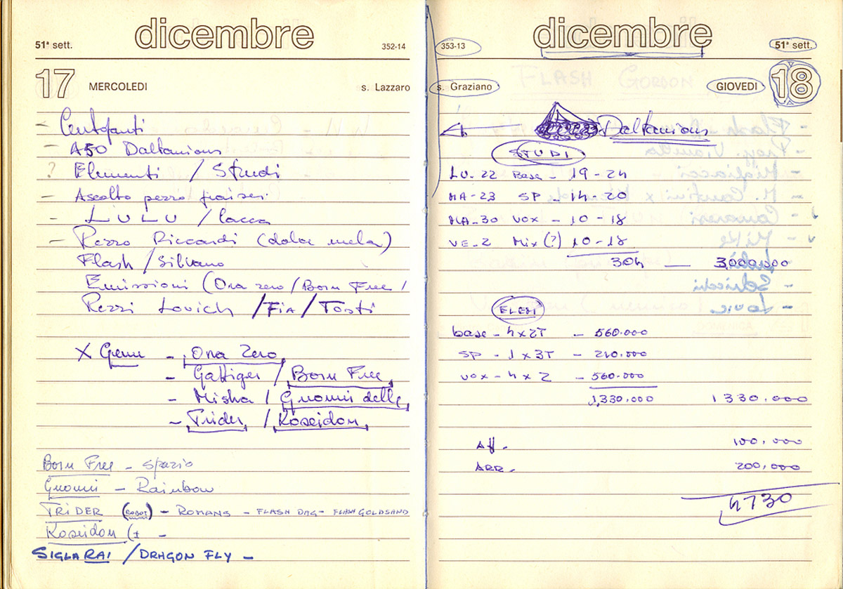Note che riguardano Lulù e altre sigle tivù - Un preventivo costi per Daltanious - Dicembre del 1980