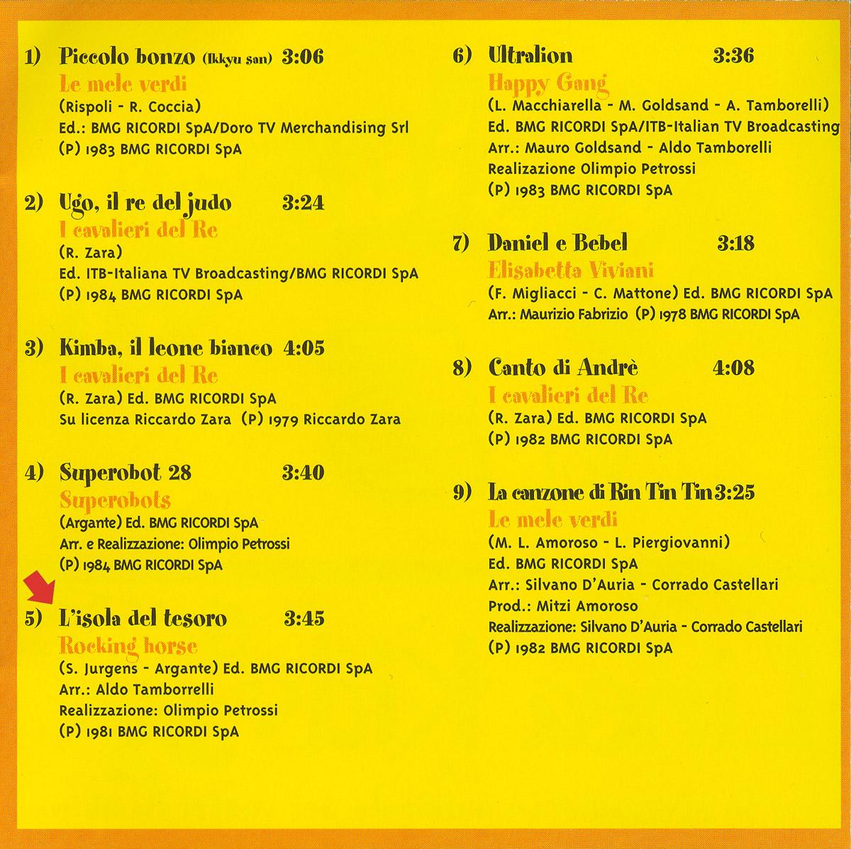 Interno di copertina del CD contenente l'Isola del Tesoro con i crediti errati